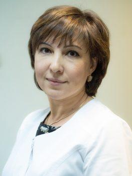 Проценко Анна Мергеновна