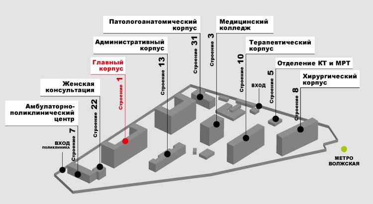 Главный корпус ГКБ имени В.П. Демихова