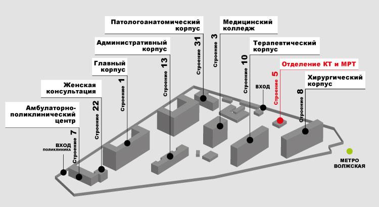 Отделение КТ и МРТ ГКБ имени В.П. Демихова