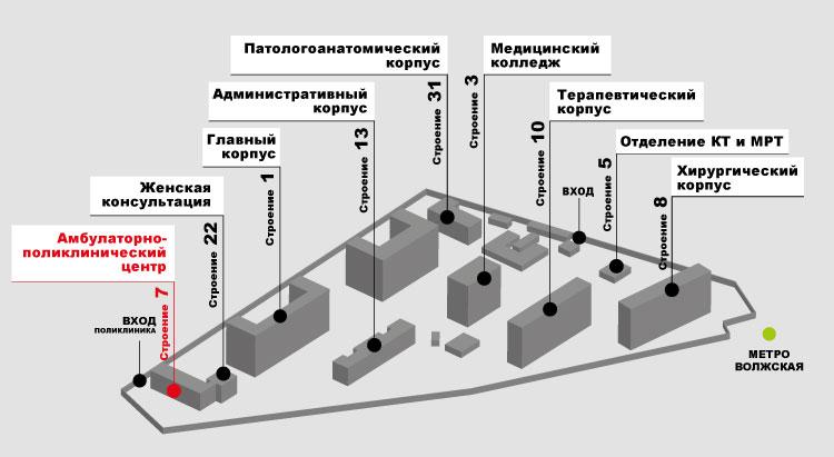 Амбулаторно-поликлинический центр ГКБ имени В.П. Демихова