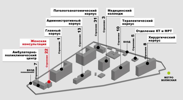 Женская консультация ГКБ имени В.П. Демихова